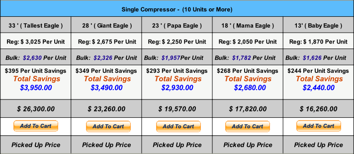 PayPal: Add 10 - 13 ft Single Compressors to cart